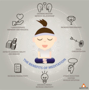 Benefits-of-Pyramid-Meditation